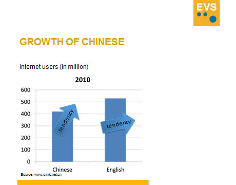 EVS Translations aide les sociétés émergentes à accéder à de nouveaux marchés