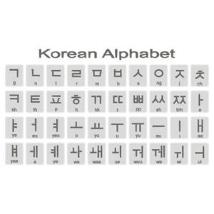 Información general sobre Corea y la lengua coreana