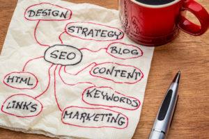 7 неща, които трябва да знаете за оптимизацията за търсачки (SEO)